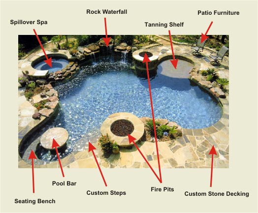 Swimming Pool Ideas rectangle pool wisconsin rectangle pool designs rectangular swimming pools Great Ideas